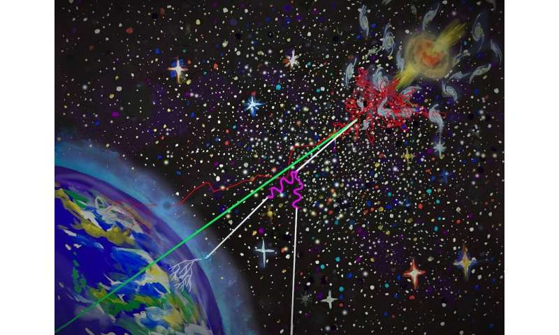 New for three types of extreme-energy space particles: Theory shows unified origin