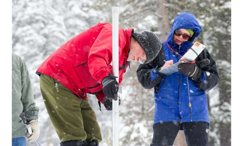 New NOAA research holds promise of predicting snowpack even before the snow falls