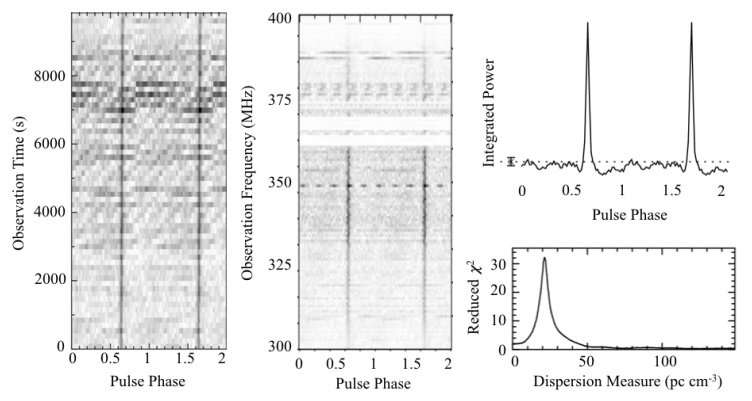 New pulsar discovered during a search for a companion to a low-mass white dwarf
