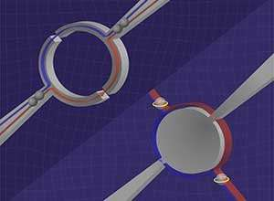 New quantum device set to support measurement standards of the electrical current