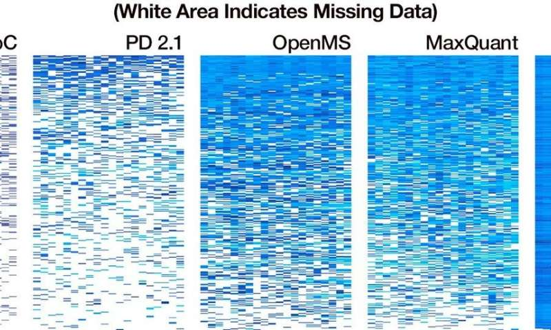 New tool analyzes disease and drug effects with unprecedented accuracy and consistency