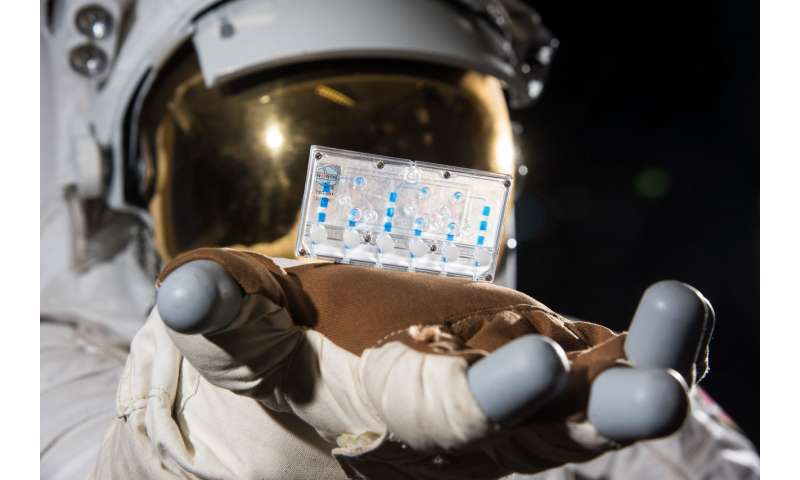 NIH-funded tissue chips rocket to International Space Station
