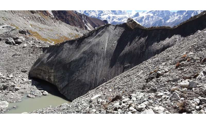 North-ex­posed ice cliffs ac­cel­er­ate glac­ier melt