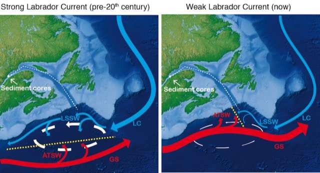 Ocean circulation in North Atlantic at its weakest
