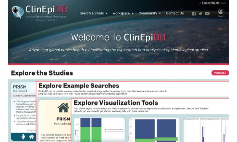 Open-access data resource aims to bolster collaboration in infectious disease research