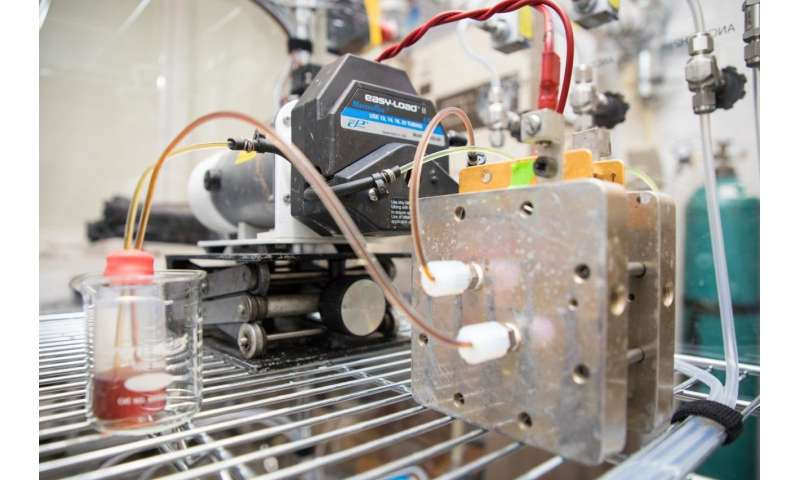 Organic Mega Flow Battery transcends lifetime, voltage thresholds