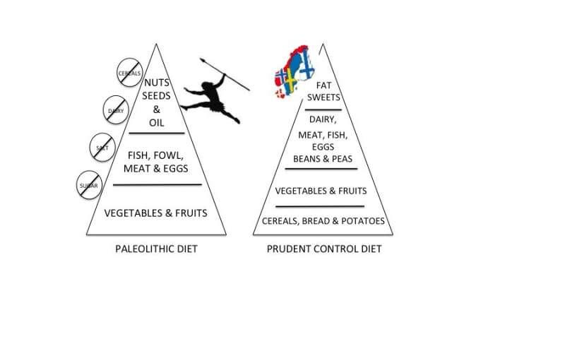 Paleolithic diet healthier for overweight women