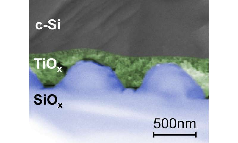 Patented nanostructure for solar cells: Rough optics, smooth surface