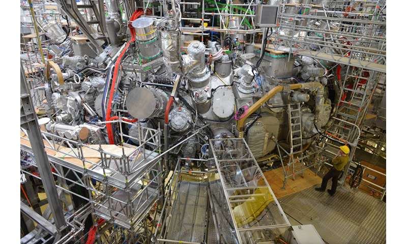 Peak performance: new stellarator experiments show promising results