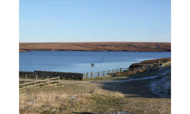 Peatland contributions to UK water security