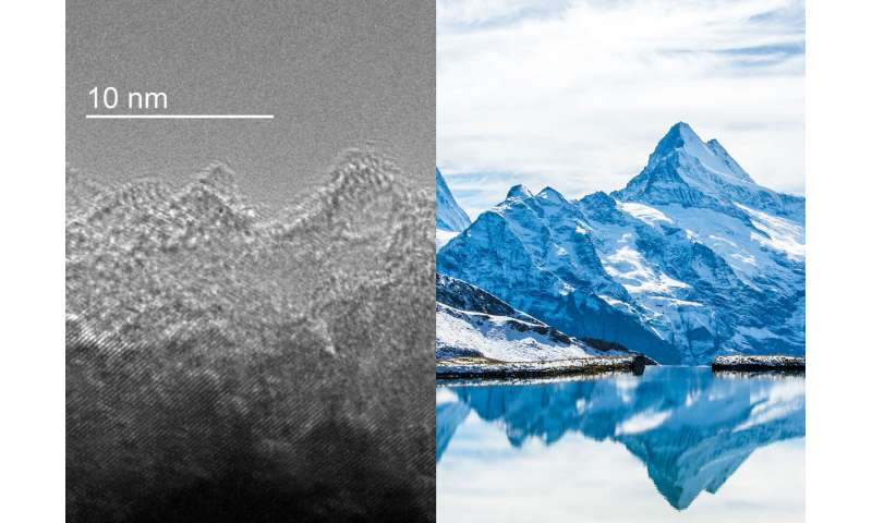 """Pitt Researchers Discover Surface of """"Ultra-smooth"""" Nanomaterial Steeper than Austrian Alps"""
