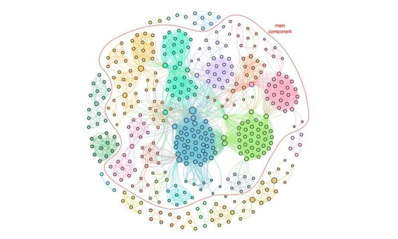 Political corruption scandals may be predicted by network science