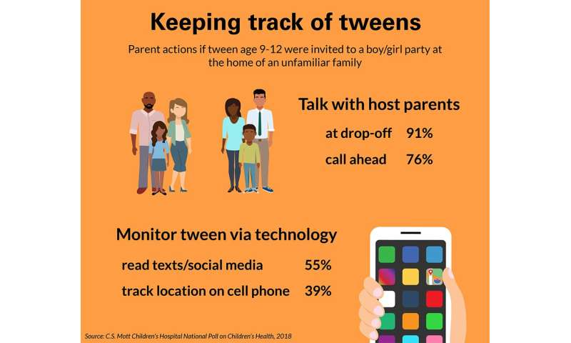 Poll: Social media makes it both easier and more challenging to parent tweens