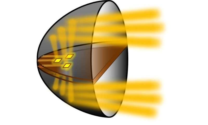 Powerful LED-based train headlight optimized for energy savings
