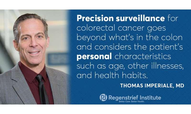 Precision medicine is not enough: Moving towards precision surveillance