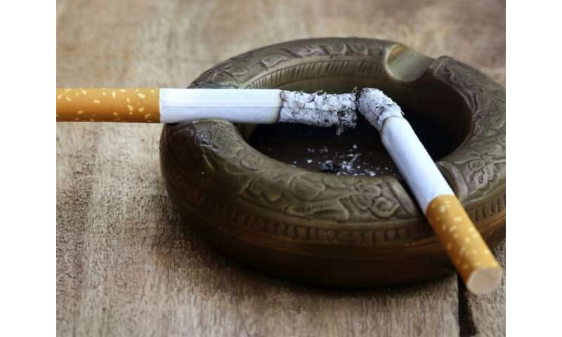 Prevalence of cigarette smoking 15.5 percent in 2016