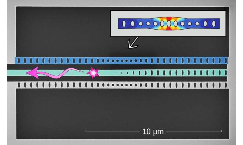 Probing quantum physics on a macroscopic scale