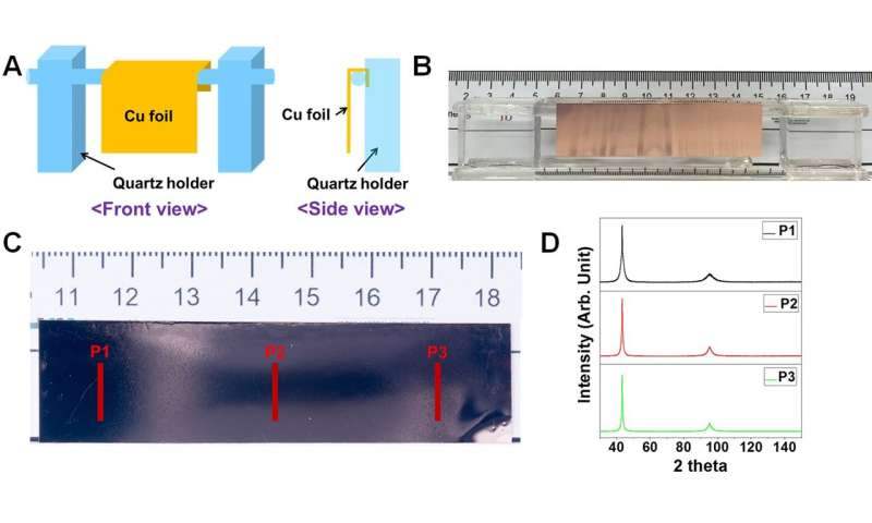 Producing defectless metal crystals of unprecedented size
