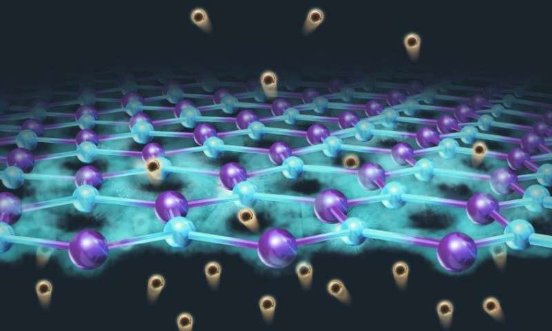 Proton transport in graphene shows promise for renewable energy