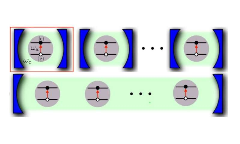 Quantum speed-up predicted for charging quantum batteries