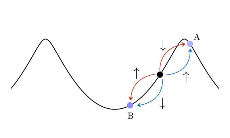 Quantum non-locality in ultra-cold atomic gases