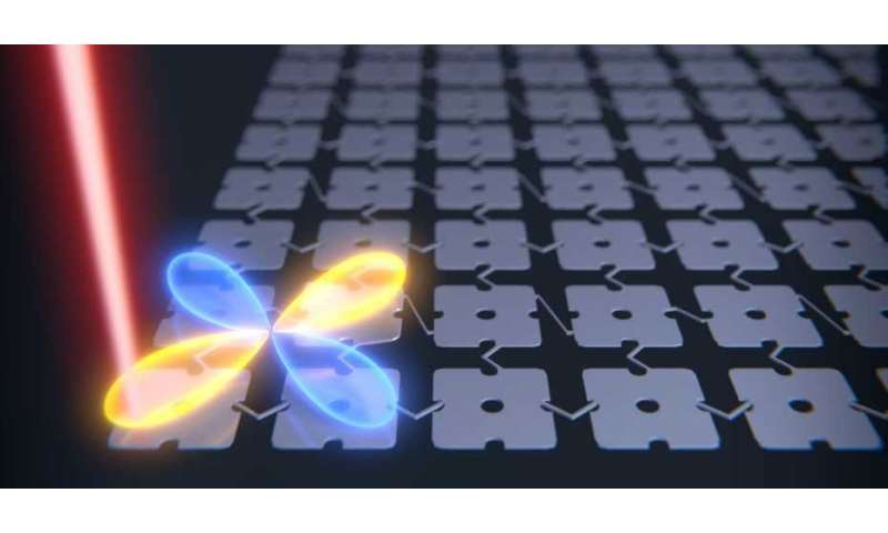 Quantum physics turned into tangible reality
