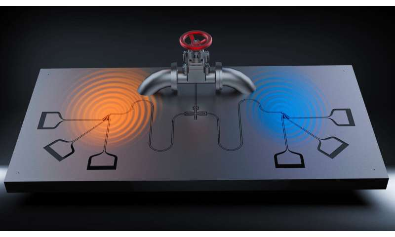 Qubits as valves: Controlling quantum heat engines
