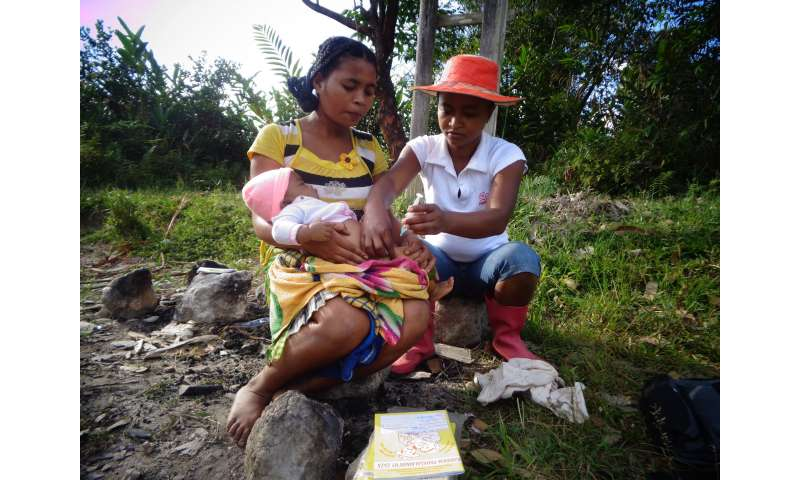 Rapid declines in child and maternal mortality in Rwanda, Madagascar share common roots