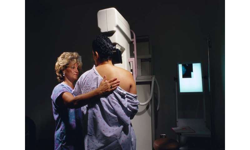 Risk for breast cancer increased with false-positive screening result
