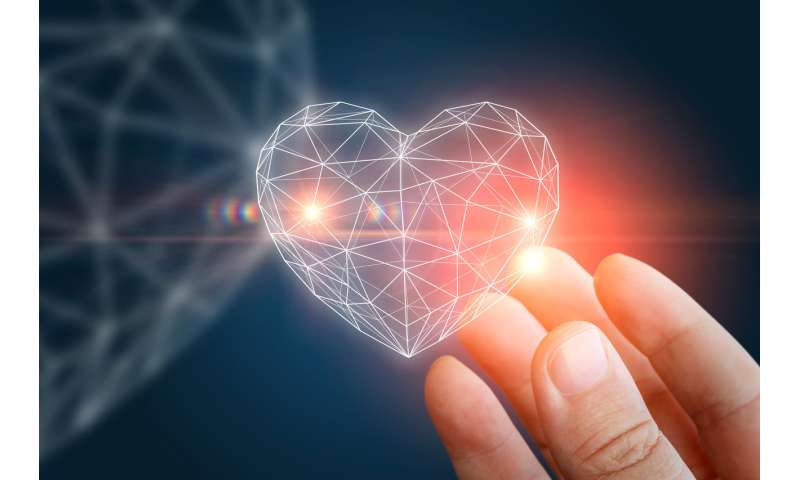 RNA molecules predict adverse heart growth and function that can lead to atrial fibrillation