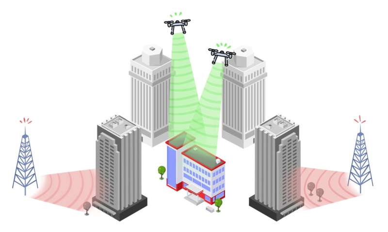 RUDN University mathematicians proposed to improve cellular network coverage by using UAVs