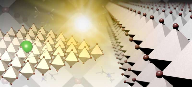 Scientists go deep to quantify perovskite properties