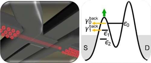 Scientists pump up chances for quantum computing