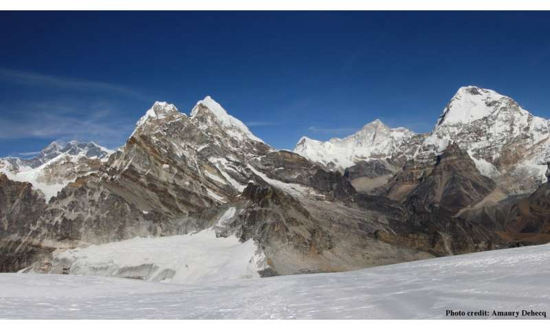 Slow flow for glaciers thinning in Asia
