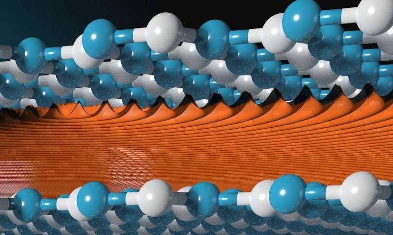 Smallest ever sieve separates atoms