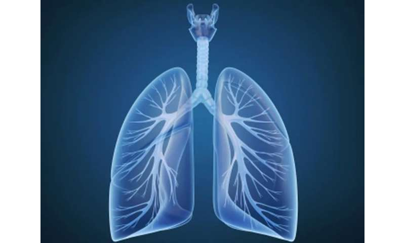 Small reduction in lung function with tx de-escalation in COPD