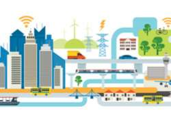 Smart urban solutions for more resilient cities