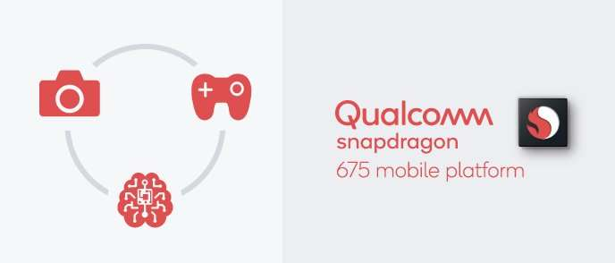 Snapdragon 675 has optimizations, triple camera support