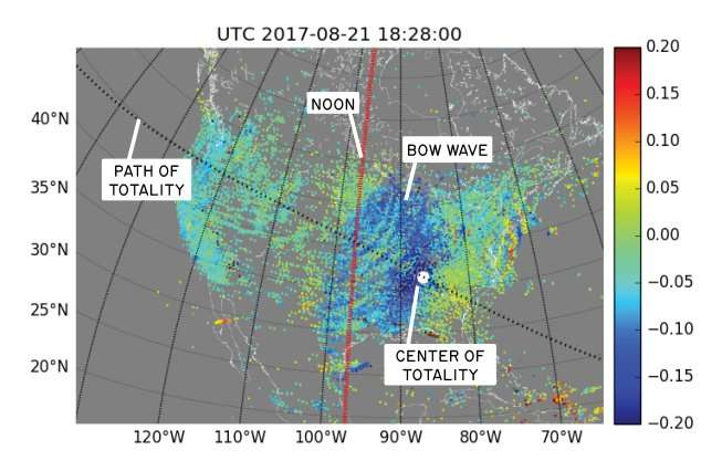 Solar eclipse caused bow waves in Earth's atmosphere