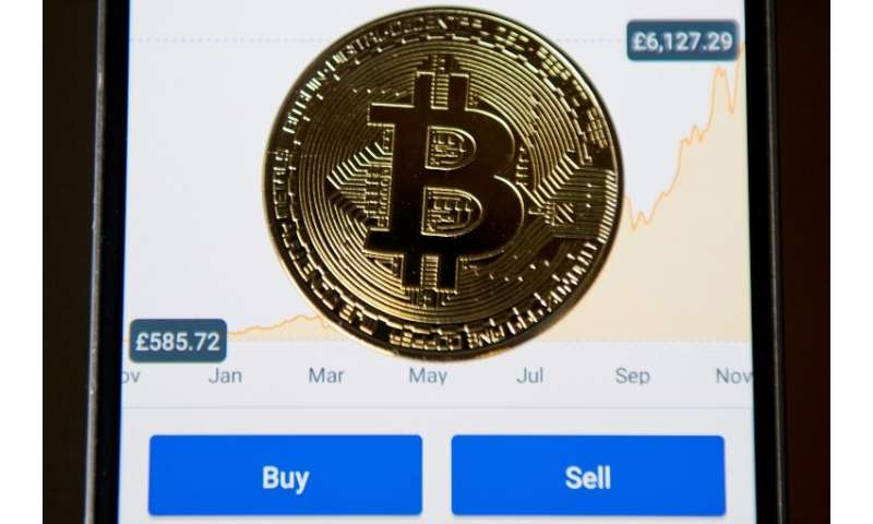 Some financial institutions are pulling back from plans to get into bitcoin trading amid a sharp decline in value