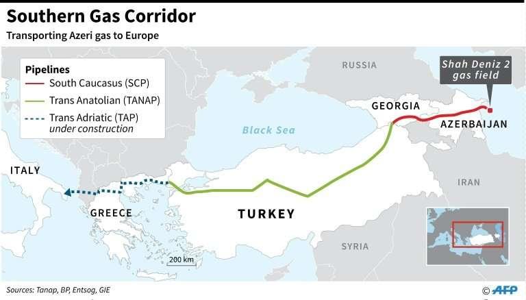 BP launches $28bn Azerbaijan gas pipeline