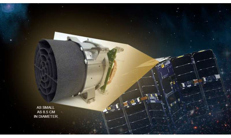 Space-based telescope can image Earth and beyond