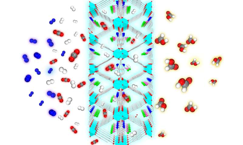 New breakthrough in nanotechnology that uses atmospheric carbon to make useful chemicals