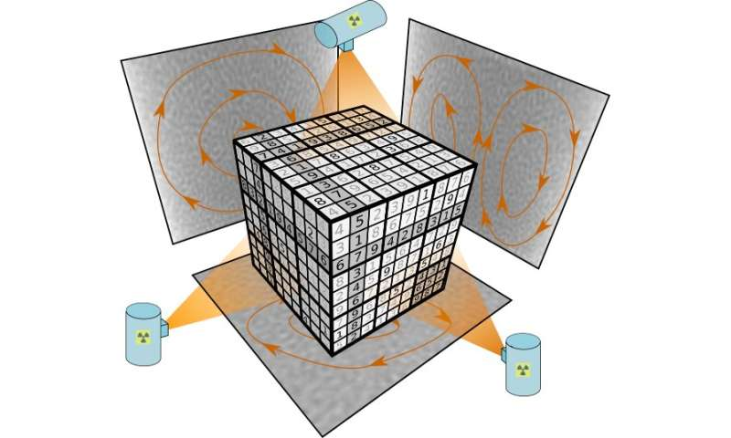 'Sudoku' X-Ray uncovers movements within opaque materials