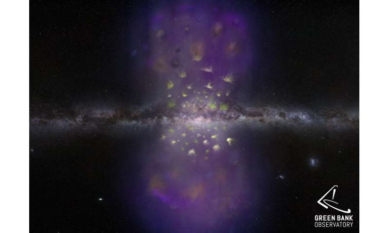 Swarm of hydrogen clouds flying away from center of our galaxy