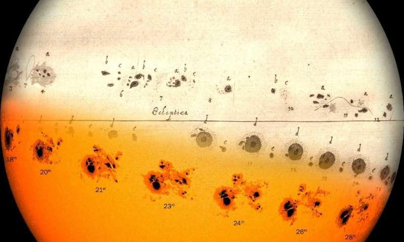 SwRI solar activity research provides insight into sun's past, future