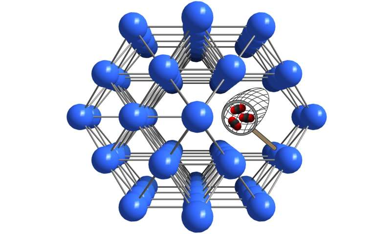 Taming defects in nanoporous materials to put them to a good use
