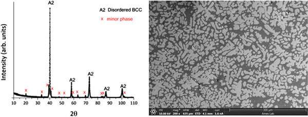 Team takes the guesswork out of discovering new high-entropy alloys
