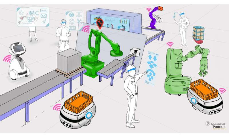 Tech to prepare manufacturers, workers for the 'factory of the future'
