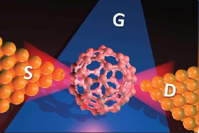 Terahertz spectroscopy enters the single-molecule regime